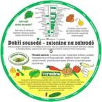 Dobří sousedé – zelenina na zahradě – otočné kolečko